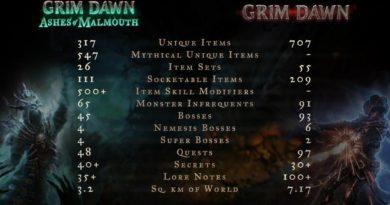 Grim Dawn - видео Ashes of Malmouth